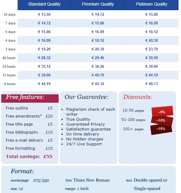 uk.superiorpapers.com price