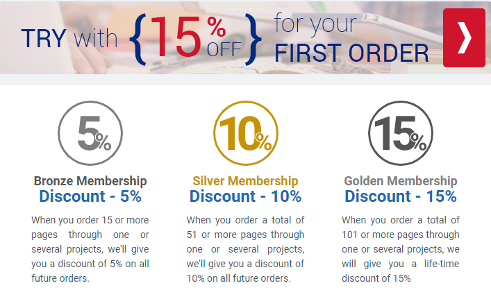 essayontime.co.uk discounts